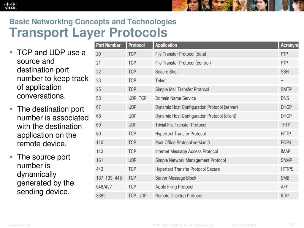 20 7.3 Physical Components of a Network Cisco Networking Academy Program IT  Essentials Chapter ...