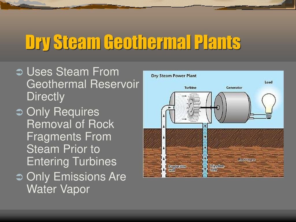 Geothermal Energy Is It A Viable Option In An Oil Induced Dry Steam Power Plant Diagram Plants