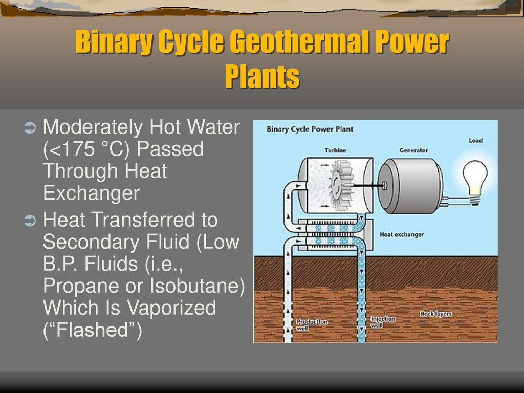 Geothermal Energy Is It A Viable Option In An Oil Induced Power Plant Diagram Binary Cycle Plants