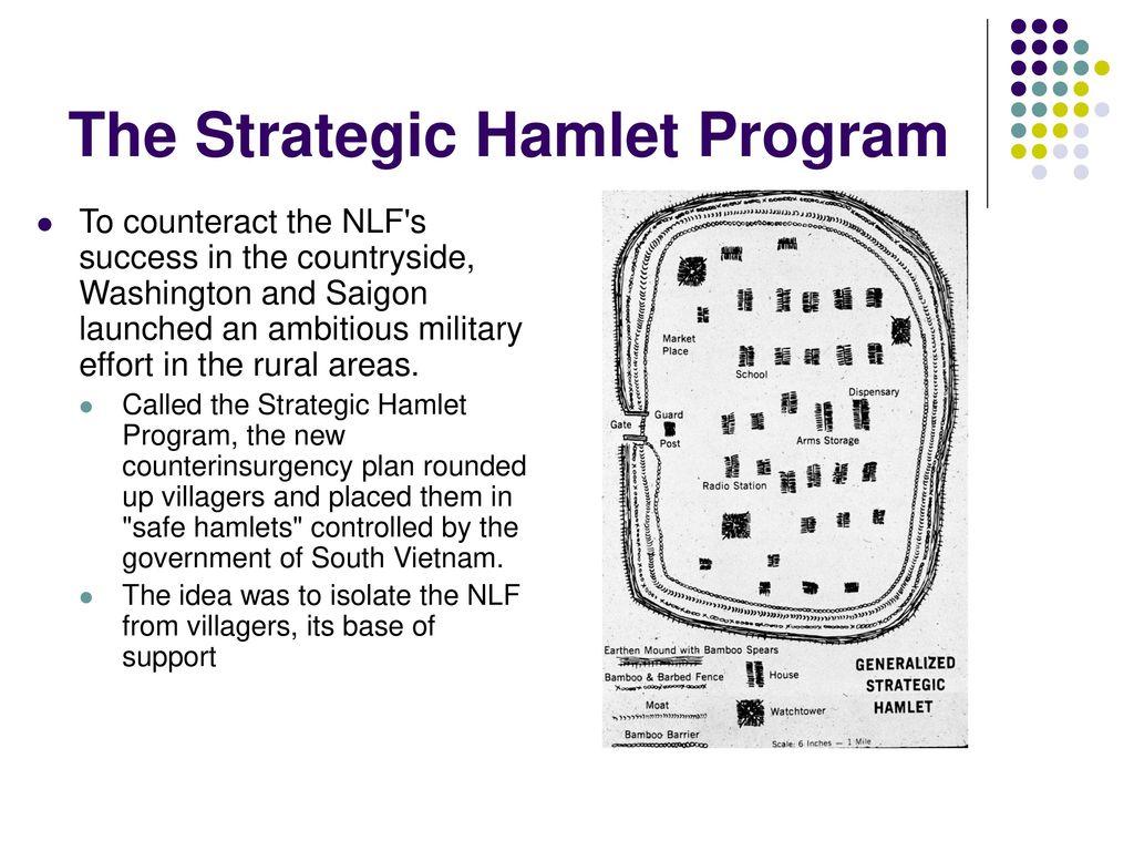 hamlet program