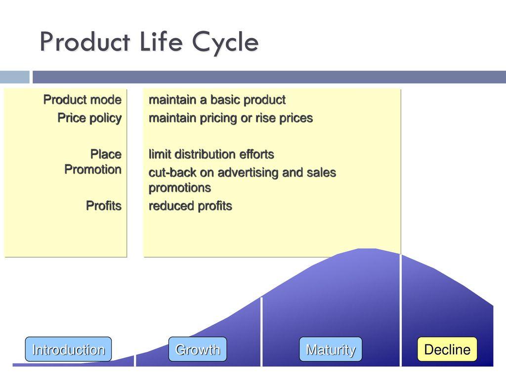 pepsi product life cycle development