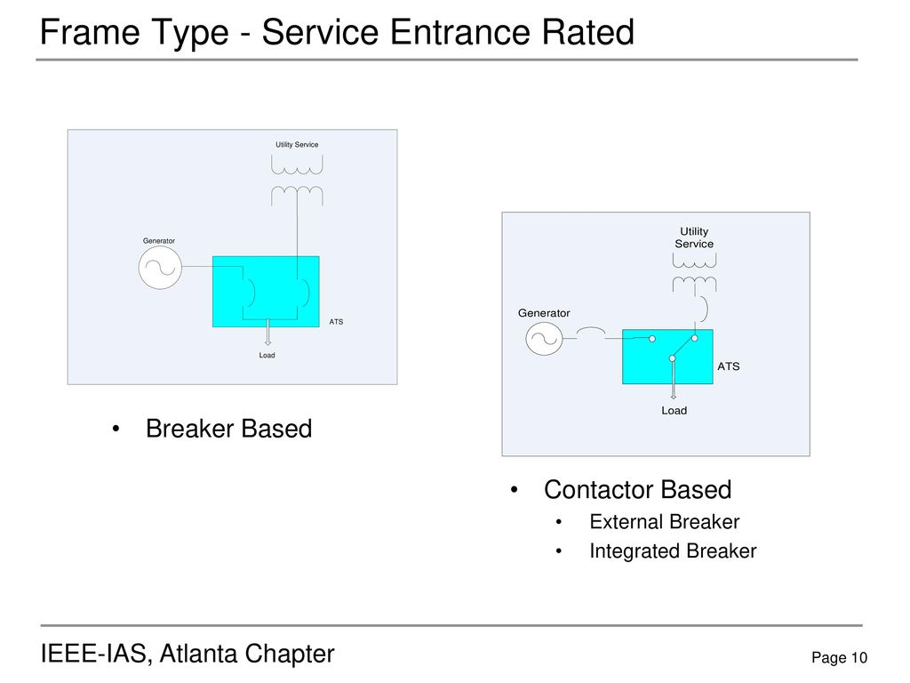 Automatic Transfer Switches Ppt Download For Service Entrance Switch Wiring Diagram Frame Type Rated 11 Ats