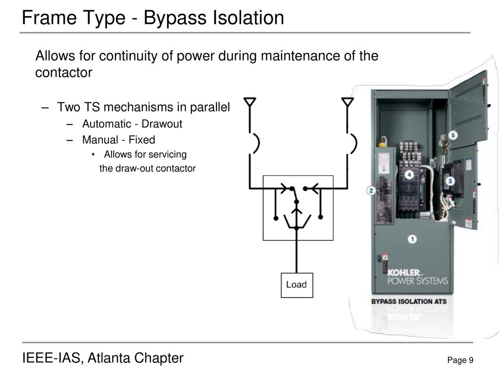 Automatic Transfer Switches - ppt download on