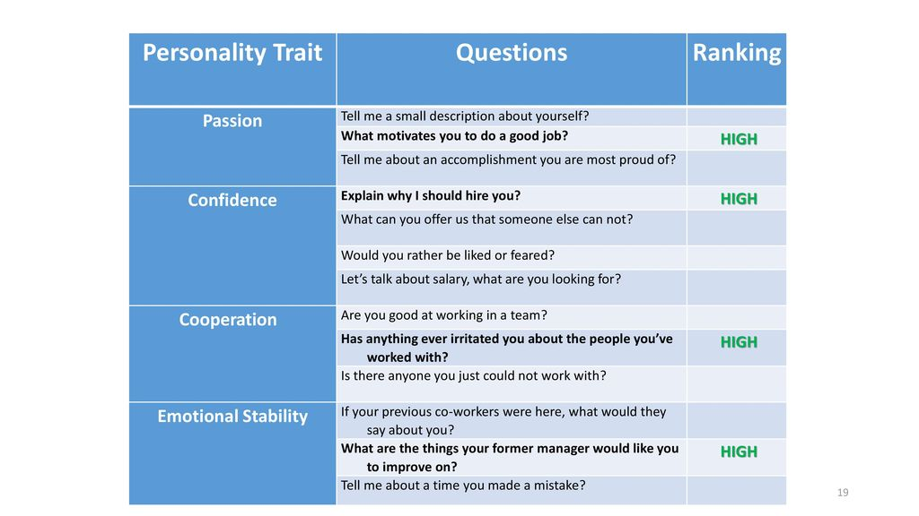 Scaling Personality traits of Interviewees in an Online Job ...