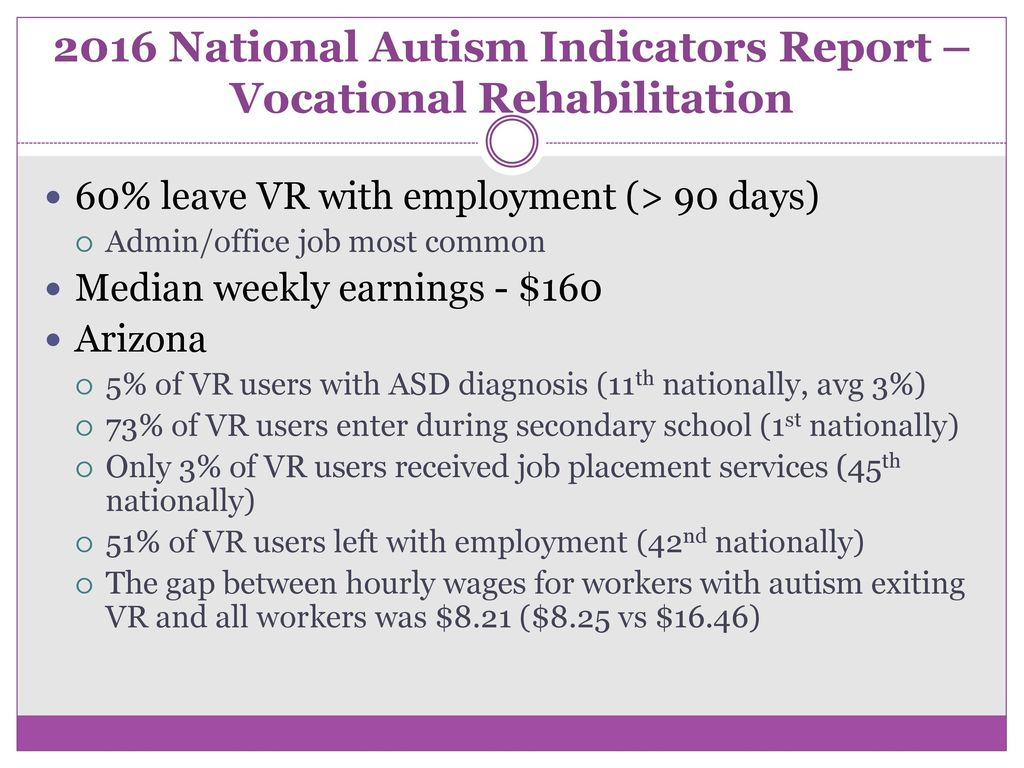 National Autism Indicators Report >> Autism Into Adulthood Striving For Success Gary Stobbe Md