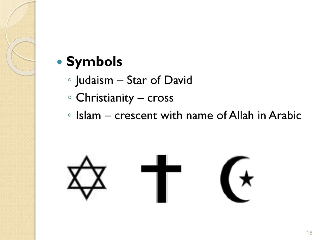 Religion: Judaism, Christianity, and Islam - ppt download