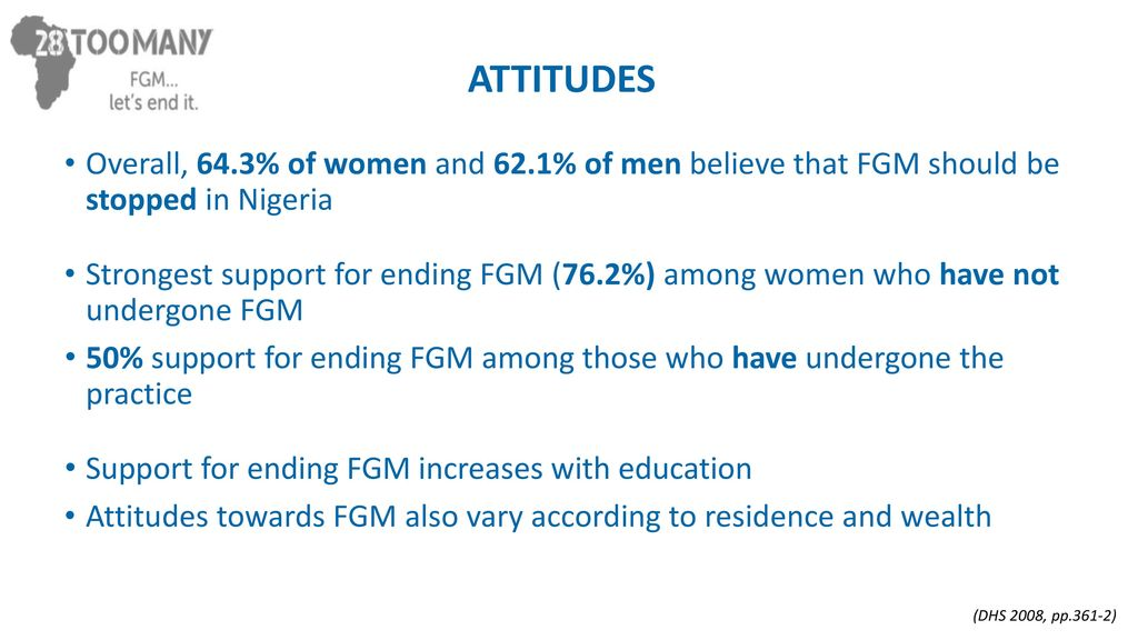 FGM IN NIGERIA The estimated prevalence of FGM among