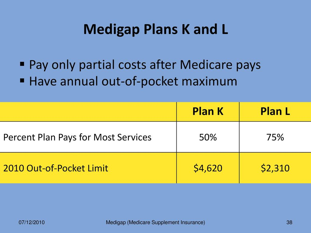 medigap program essay The medigap program is a supplemental insurance policy that assists beneficiaries in paying for non-covered physician and hospital expenses the policy is sold by private insurers to help with these services that medicare does not cover.