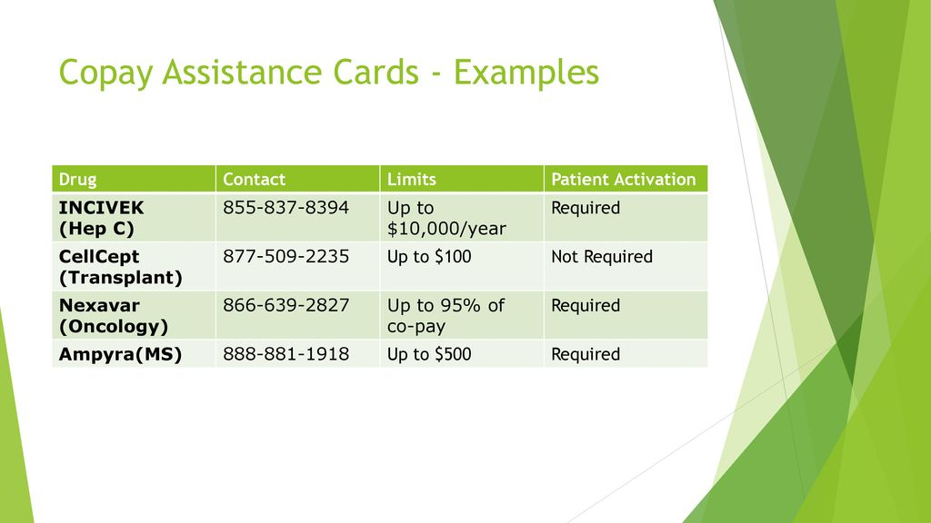 Copay Assistance Cards - Examples