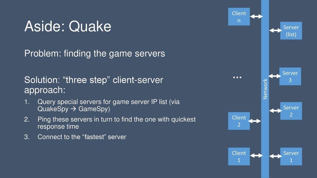 Game Servers List