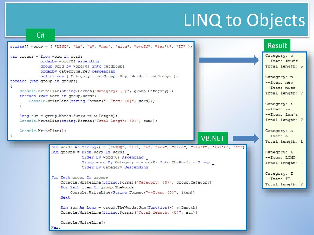 Part 1: Overview of LINQ Intro to LINQ Presenter: PhuongNQK  - ppt