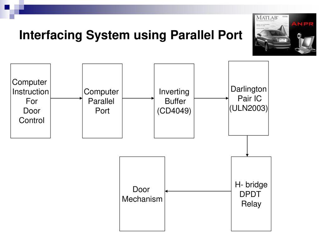 Institute Of Engineering Ppt Download Dpdt Relay Wiring Diagram Door 31 Interfacing