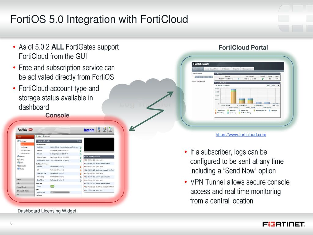 FortiCloud Hosted security analytics, log retention, and management