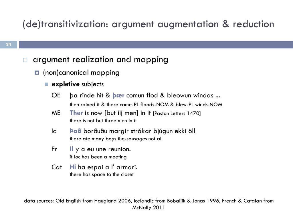 De)Transitivization Processes, Diachronically and Cross