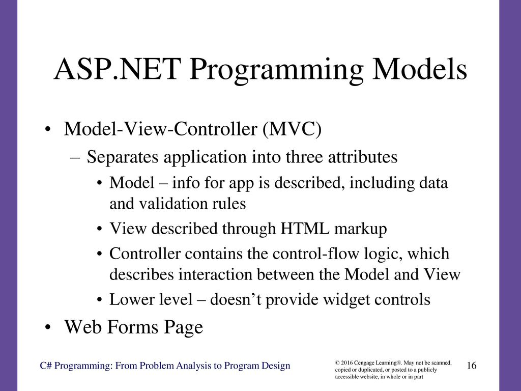 C Programming From Problem Analysis To Program Design Ppt Download Using The Webbrowser Control In Aspnet Codeproject 16 Models
