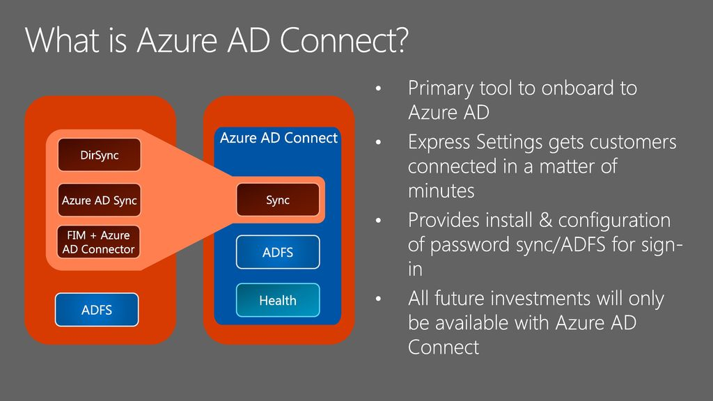 Microsoft /5/ :42 AM BRK3107 Connect your on-premises