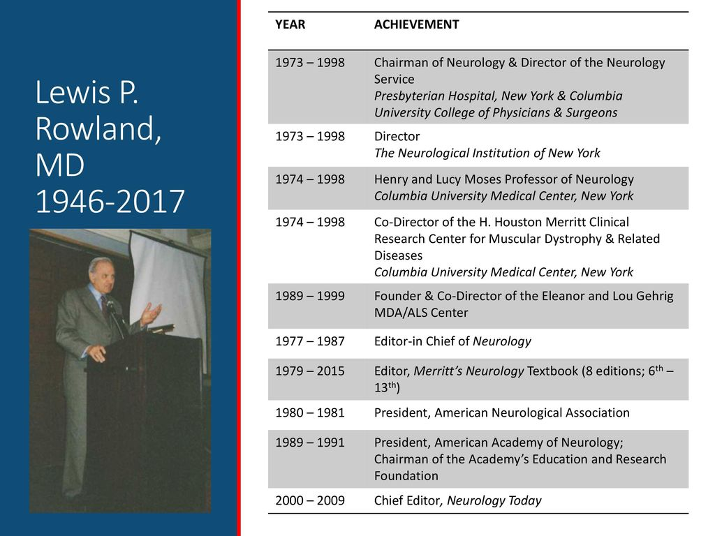 History of Neurology Early New York Neurology – Part 2 - ppt download