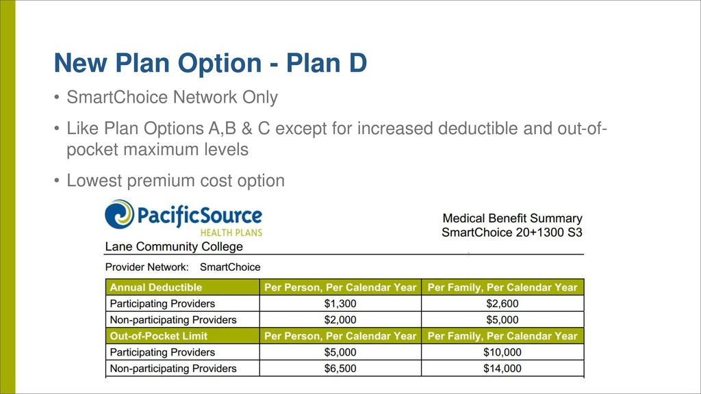 Lane Community College Proposed Plan And Benefit Changes For 7 1 17