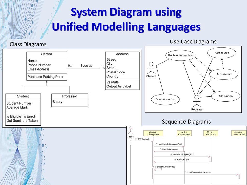 Ekt 421 Software Engineering Ppt Download