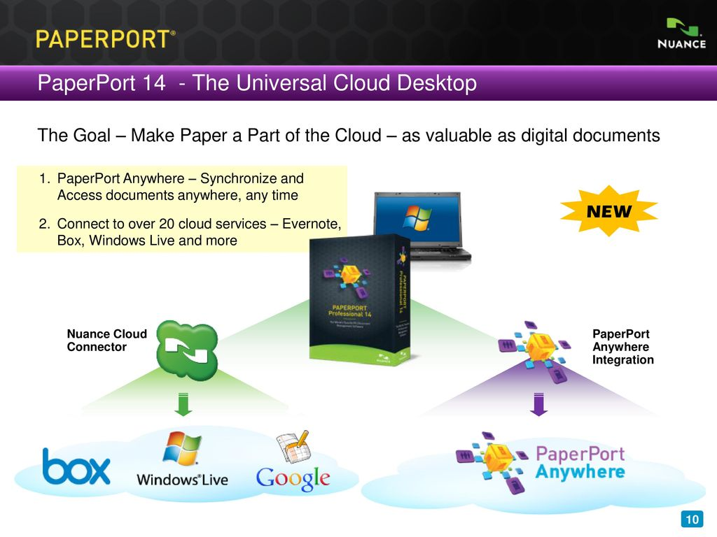 Introducing PaperPort 14 for Windows PCs - ppt download
