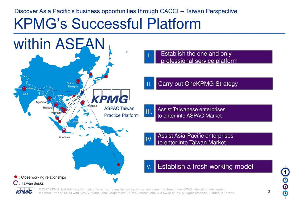 Kpmg Asia Pacific Tax Centre Contacts Kpmg Global