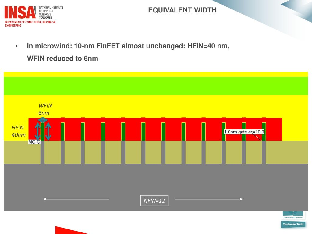 14NM FINFET IN MICROWIND  - ppt download