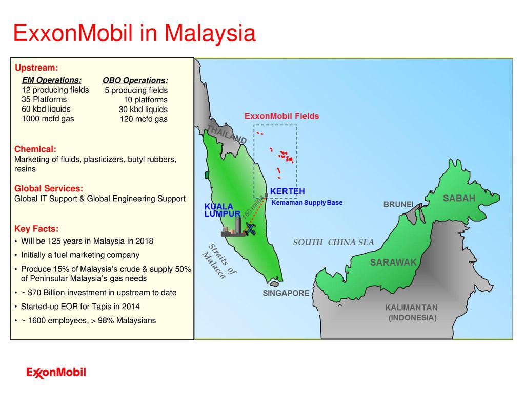 President & Chairman, ExxonMobil in Malaysia - ppt download