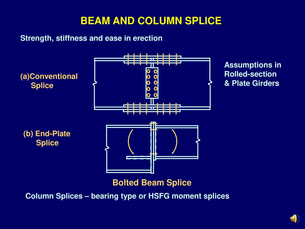 BEAM AND COLUMN SPLICE Bolted Beam Splice