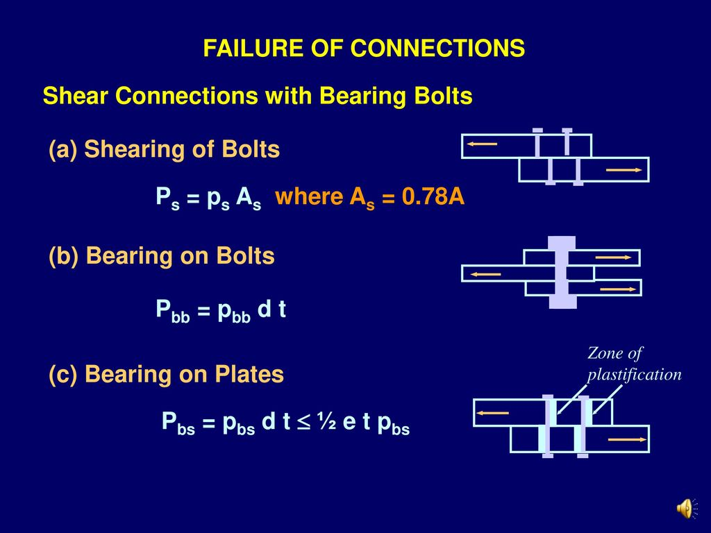 FAILURE OF CONNECTIONS