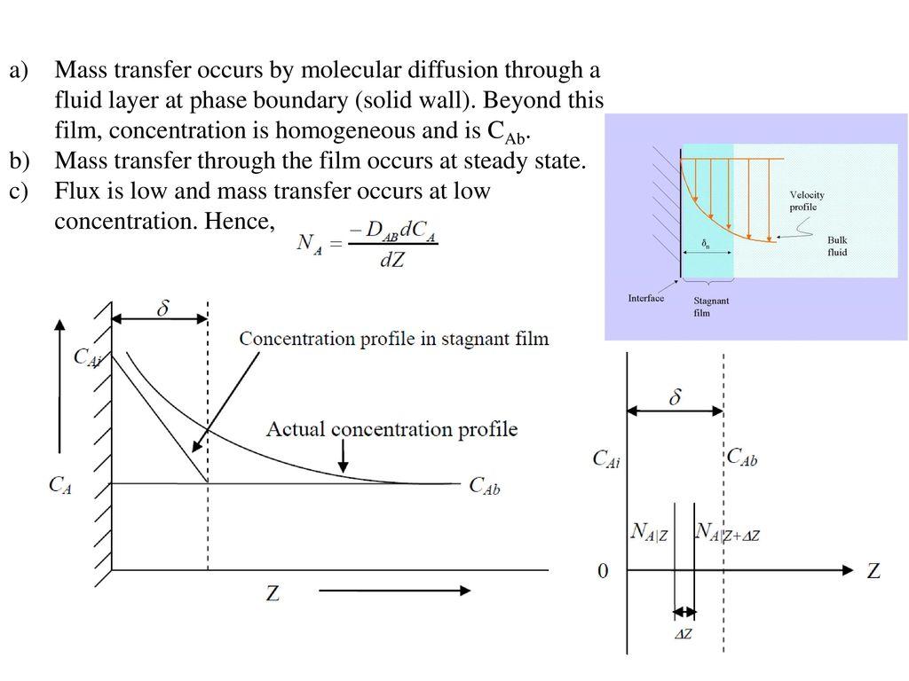 non steady state diffusion pdf