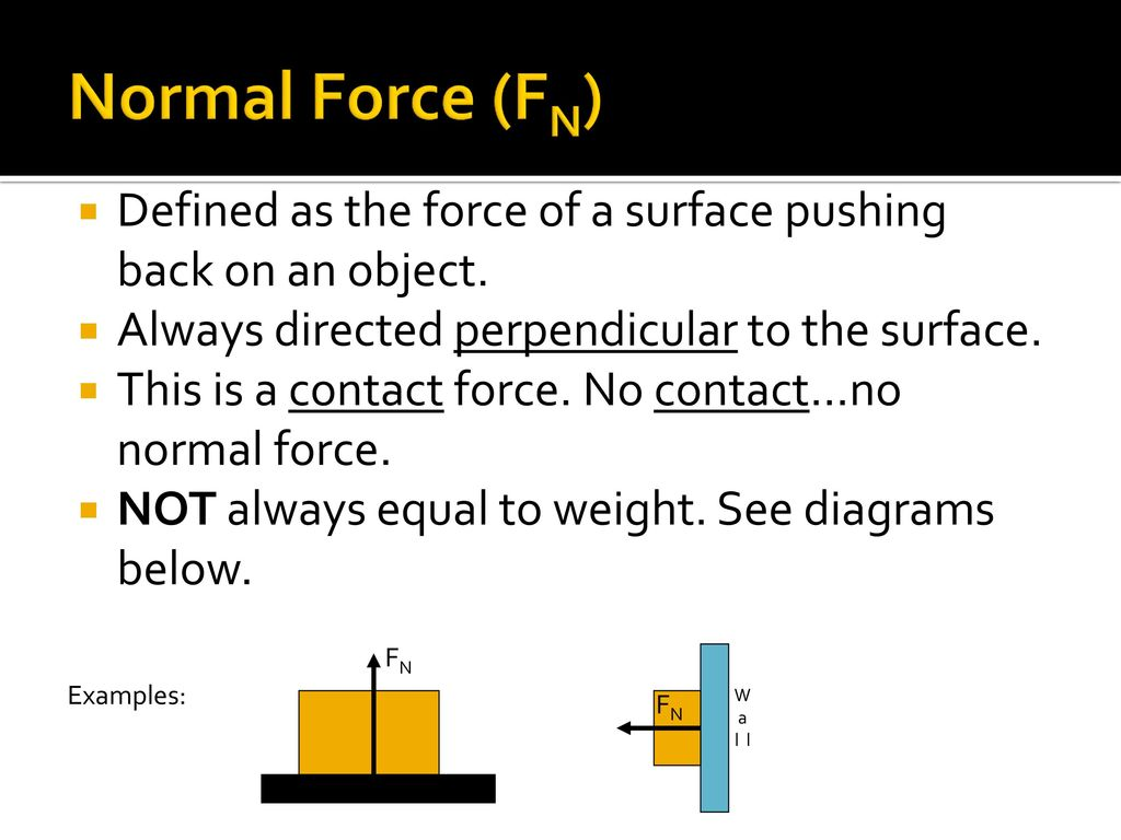 Unit 6 Forces Newtons Laws Ppt Download For Example Consider The Diagram Below Exploded View It Is Normally 9 Normal