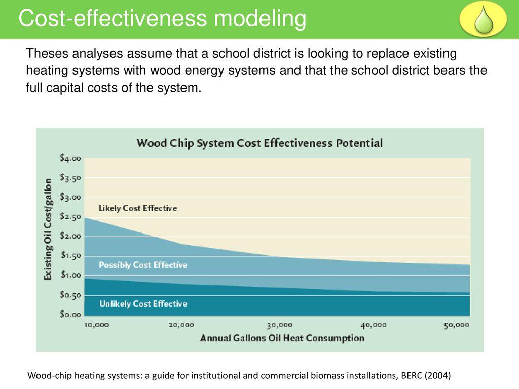 MEC 3040: Bioenergy Module 8: Cordwood & wood chip heating - ppt ...