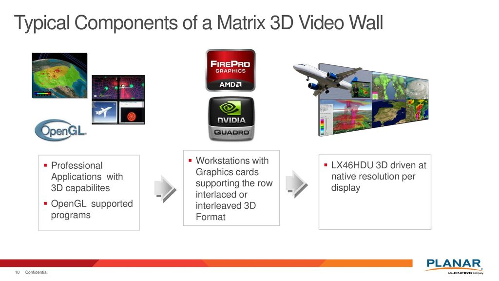 Stereoscopic LCD Video Wall Solution - ppt download