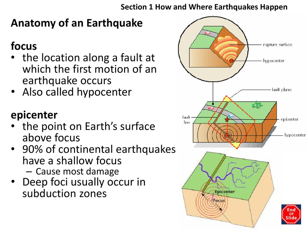 Chapter 12 Earthquakes Ppt Download