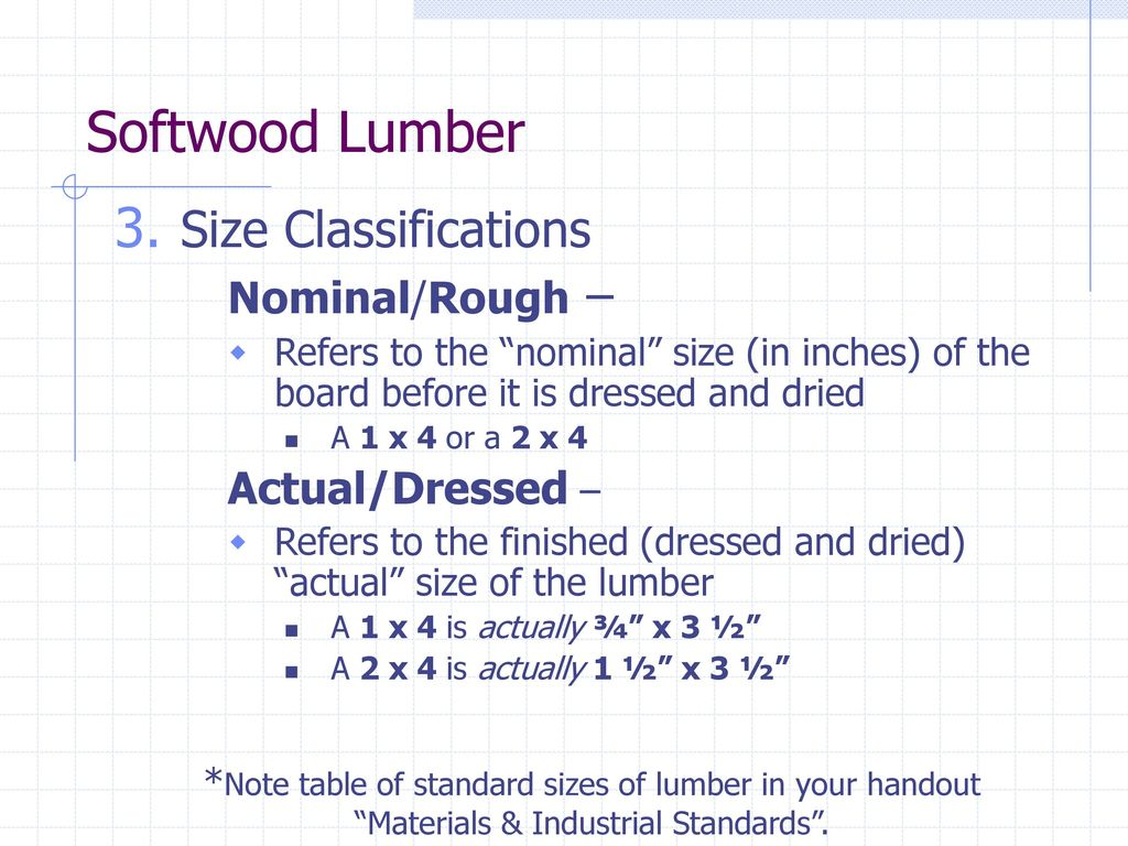 Wood Products Lumber Measurements Calculations - ppt download