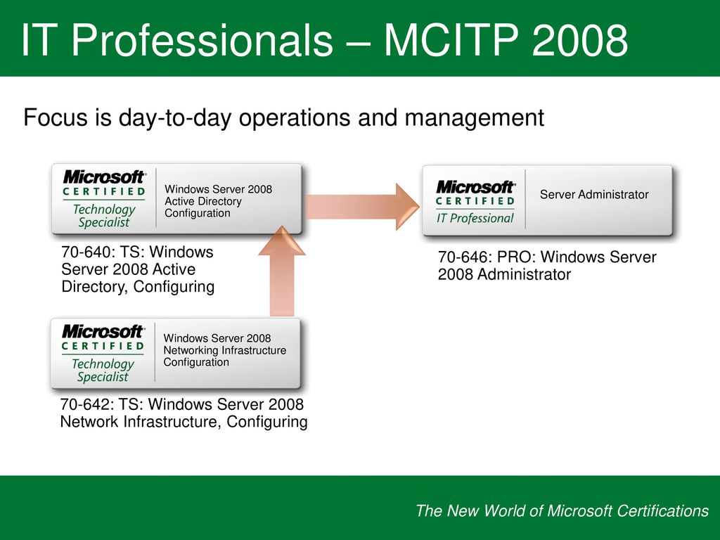 The new world of microsoft certifications ppt download it professionals microsoft certified technology specialist malvernweather Image collections