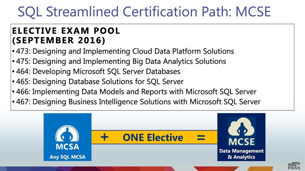 Sql Server Certifications Ppt Download