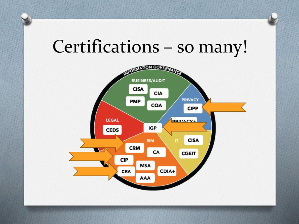 Panel Discussion Certifications Ppt Download