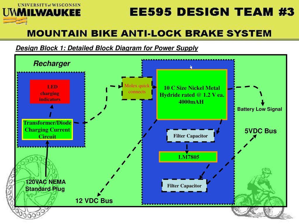 Eric Graves Richard Roh David Mapes Nick Bertrand Mark Adamak Ppt Low Cost Battery Condition Indicator Circuit Schematic 18 Design