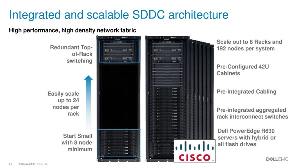 Dell EMC VxRack System SDDC - ppt download