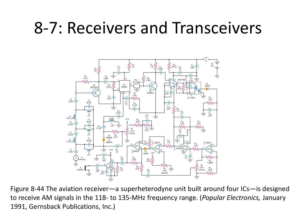 Communication Receivers Ppt Download Am Radio Receiver Circuit Design Electronic Project Schematic 8 7 And Transceivers