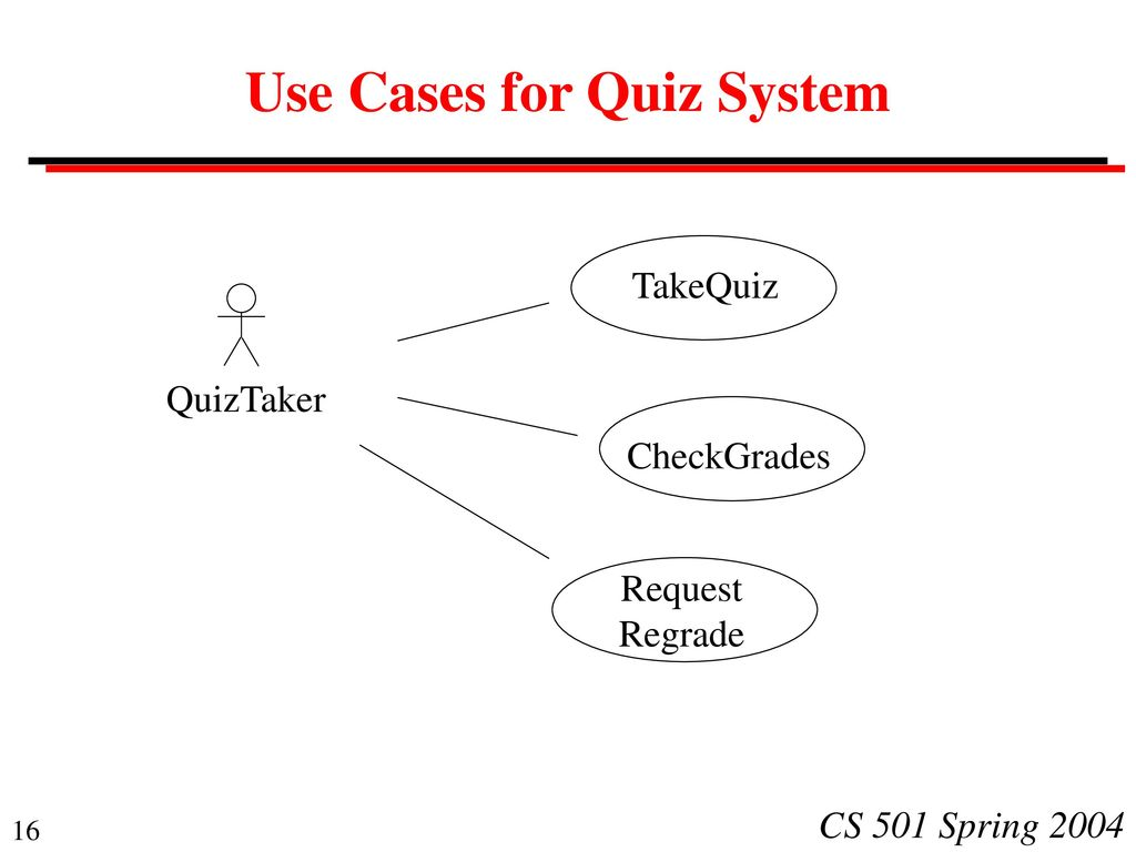 use case modelling quiz Store shop quizzes & tests  quiz - fundamentals of use case modelling course created by trividh patel | 30 questions use case modelling is a very powerful and most commonly used requirements modelling technique.