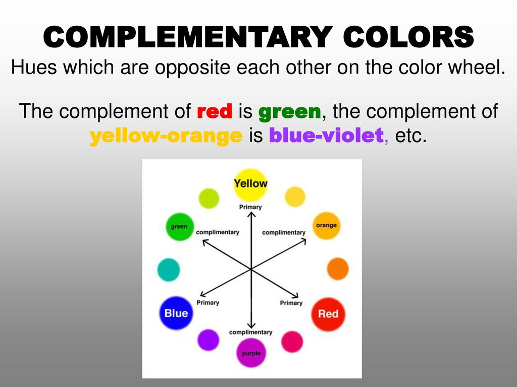 The Name Of A Color As It Appears On The Color Wheel Ppt Download