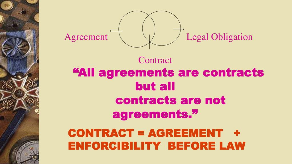 The Indian Contract Act Ppt Download