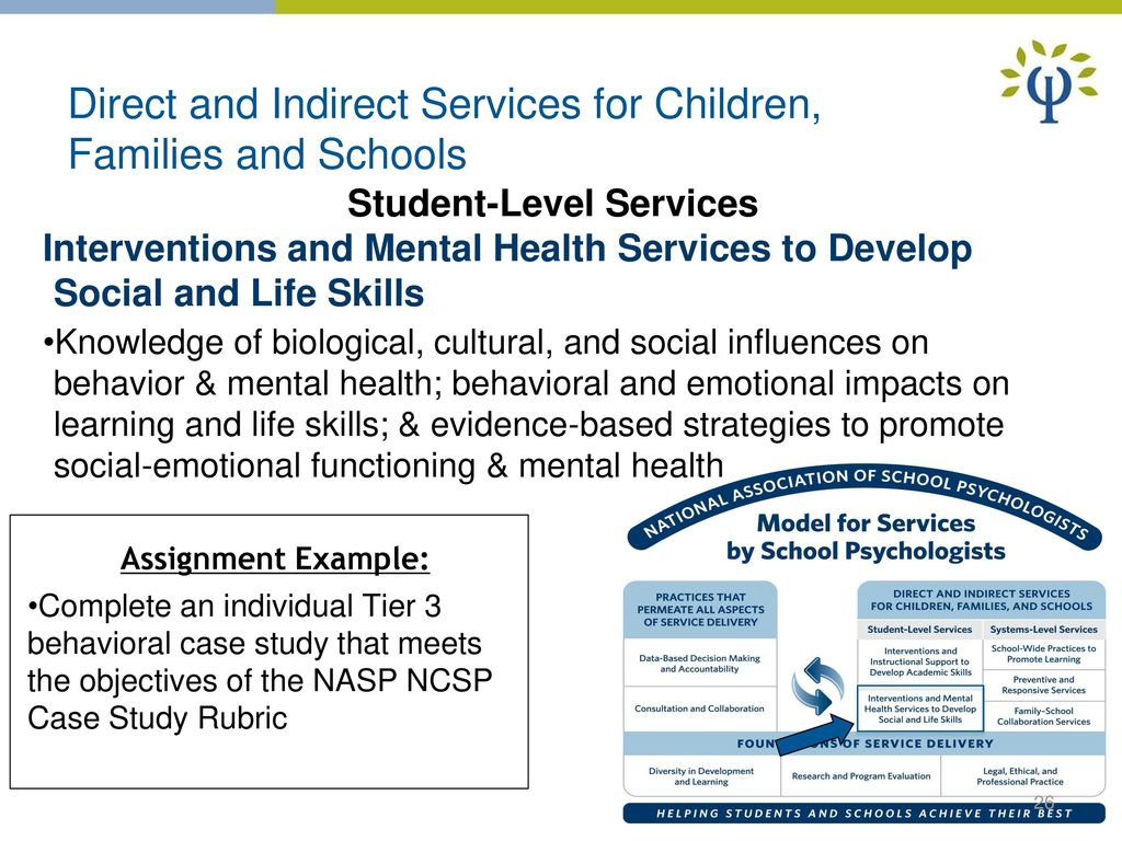 Integrating the NASP Practice Model Into the School Psychology