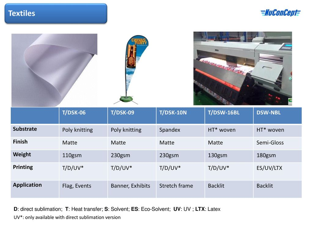 New Concept – Digital Printing Media Solution - ppt download