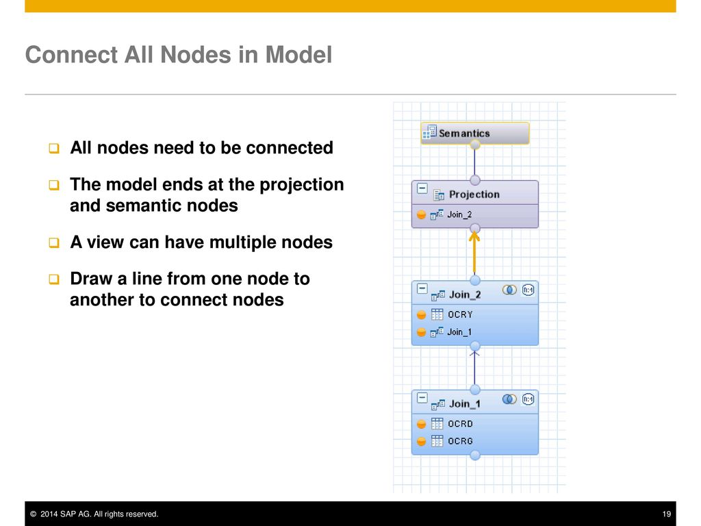 Introduction to SAP HANA Modeling for SAP Business One