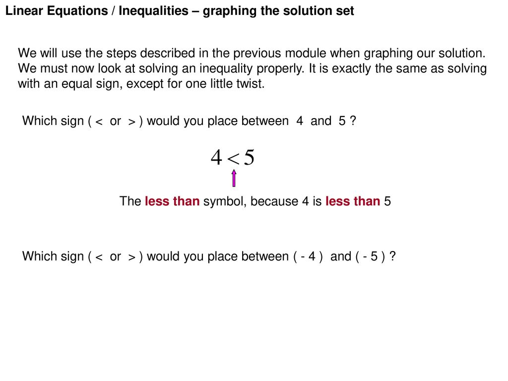 Linear Equations Inequalities Graphing The Solution Set Ppt