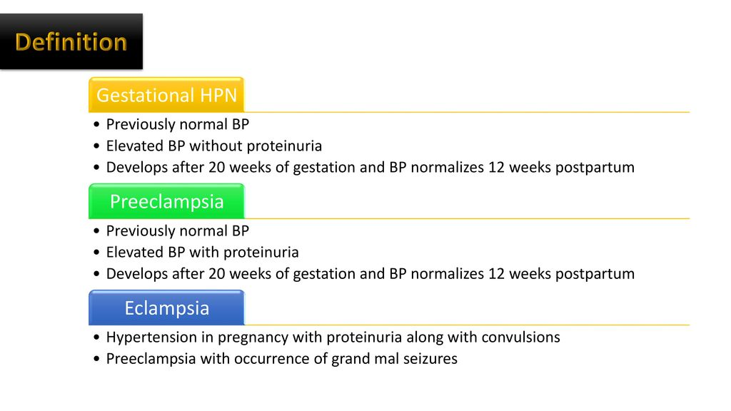 Definition Gestational HPN Preeclampsia Eclampsia Previously normal BP