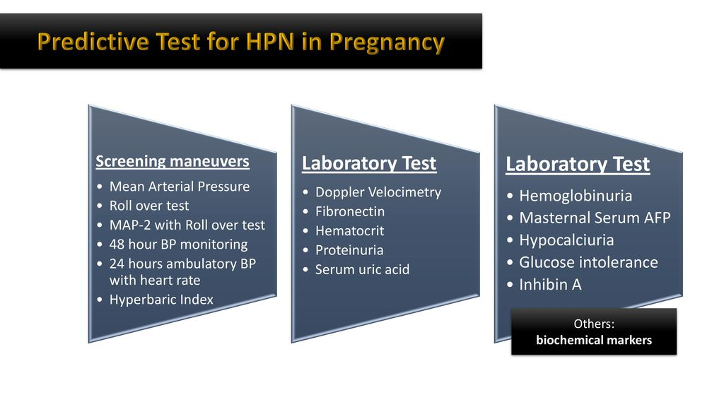Predictive Test for HPN in Pregnancy